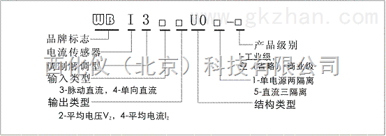 直流电流传感器 型号:BR65-WBI342U01