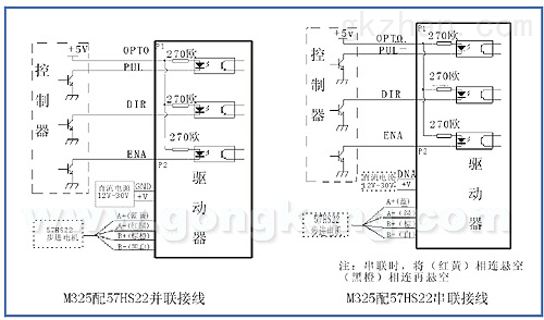 雷赛高性能m系列两相步进驱动器m325