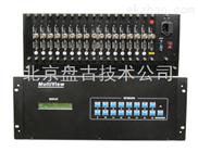 PG-MV-X-盘古VGA九画面分割器