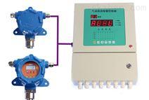 硫化氢气体探测器价格