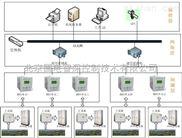 EDPF-SCADA区域分布式集中监控系统