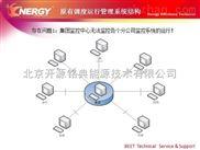 热网监控系统(SCADA)