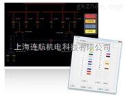 ETAP分析仪器