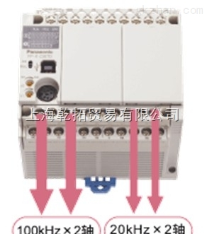 原�bSUNX可�程控制器