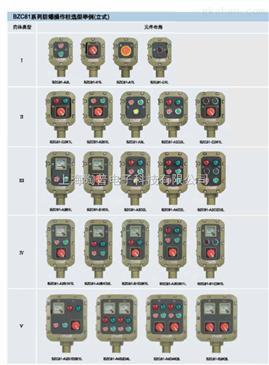 产品库 电气设备/工业电器 防爆电器 防爆接线盒 华荣防爆