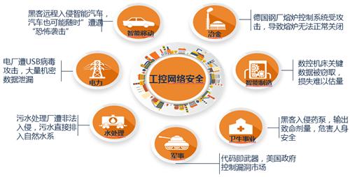 匡恩网络IAD智能保护平台 公共基础设施安全守护者