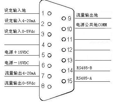 rs232通讯插头接线图