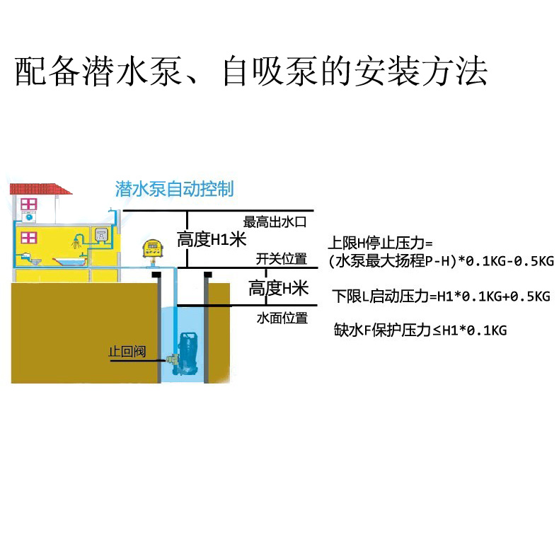 md-sw-水泵数显压力控制器-上海铭控传感技术有限