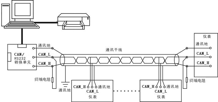例如双绞线的特性阻抗为120ω