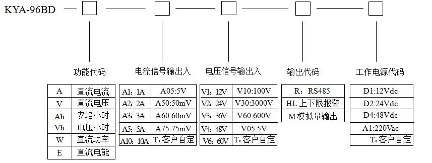 把0~50adc的直流电流转换成0~75mvdc直流电压和0~100vdc直流电压一起