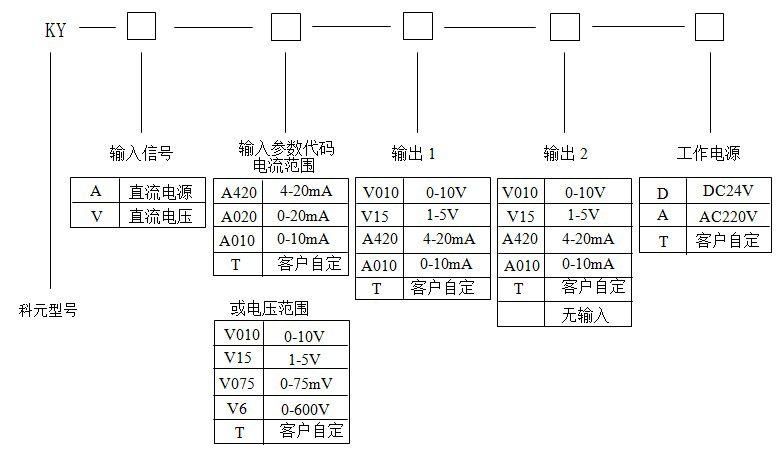 两线制信号隔离器-苏州科元仪器仪表有限公司