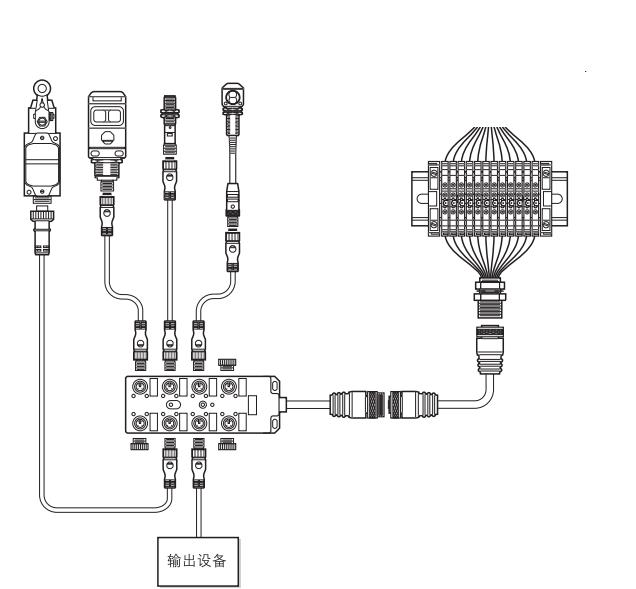 科迎法(co-fly)定制化:没有zui小起订量要求、允许3-5天的报价时间、交货期根据产品的复杂程度而不同。 (1)简单定制化涉及:内部线芯颜色、针托及定制化标签。 (2)复杂定制化涉及:针对非科迎法(co-fly)连接器的定制、特制电缆、分线盒分线器电路的定制。  魅力源于产品多样性以及公司软件与硬件的实力。科迎法竭诚为您提供更可靠的连接系统要求。