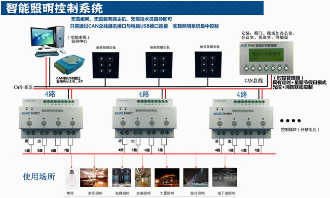 20.sf隧道智能路灯模块应急照明控制器