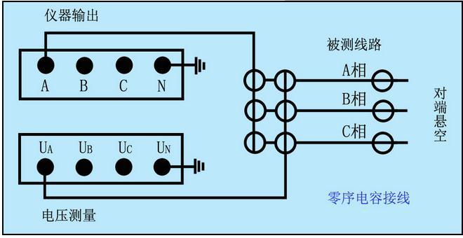 异频线路参数测试仪不同被试品试验接线参考标准