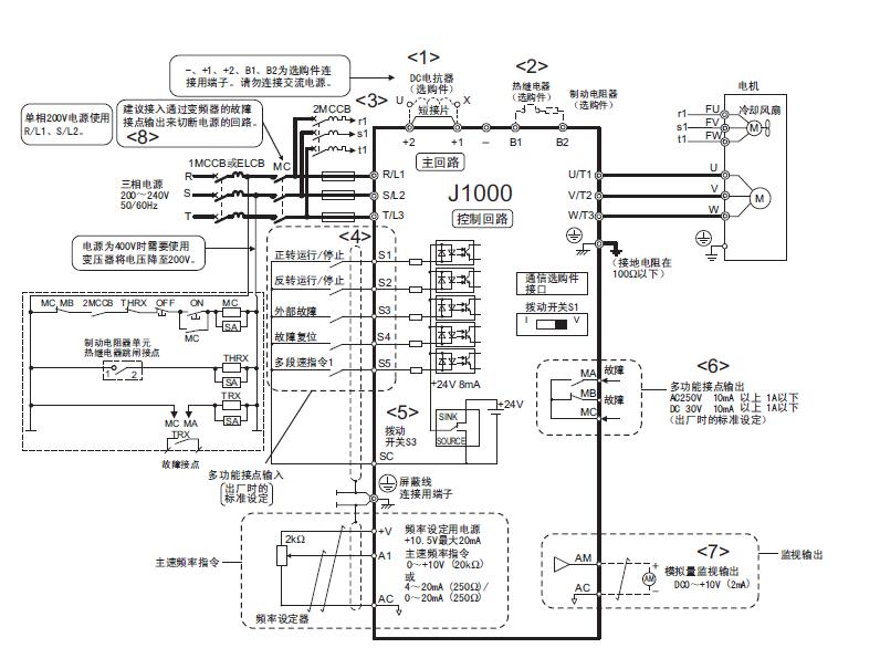 安川变频器cimr-jb2a0006