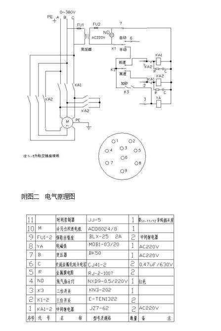 jj-5-水泥胶砂搅拌机主要规格,搅拌机使用