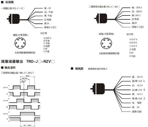 光洋旋转编码器trd-s10b u-12abm