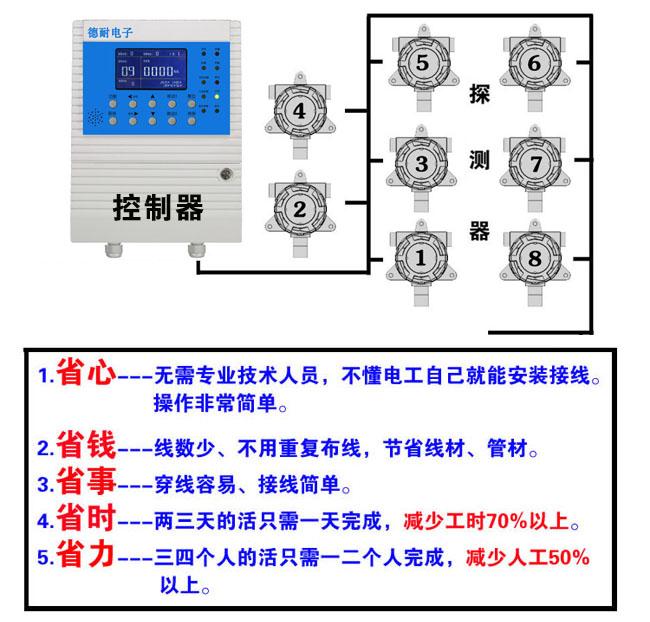 可燃有害气体报警器接线安装图
