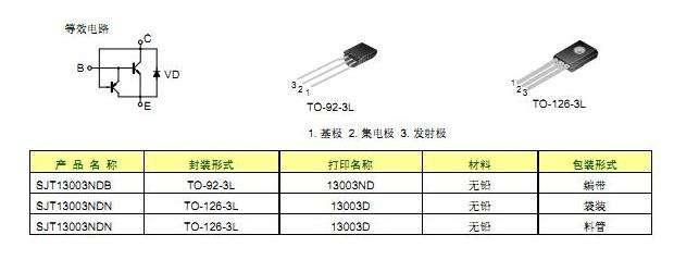 贴片三极管系列:8550 8050 9012 3904 3905 9012 9013 9014 9015 5819……; 贴片三极管封装:SOT-23、DO-214、SOT-34、SOT-89、SOD-123、SOD-323……。 特 点:  原装正品,符合欧洲RoHS条例;  材质好,体积小,重量轻,精确度准,放大倍数、电压、电流稳定;  漏电流和介质损耗小,焊性以及温度特性好;  适用于尖端军事、电脑、数码、汽车、通讯、高档家用电器等领域。 物