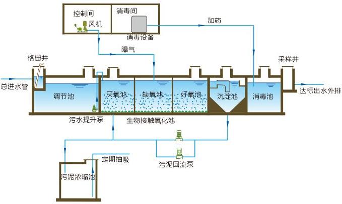 两个污水泵工作电路图